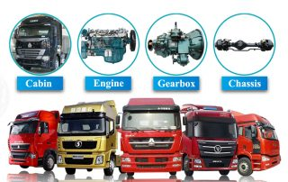 SINOTRUK PARTS SUPPLIER 0086-13583197928